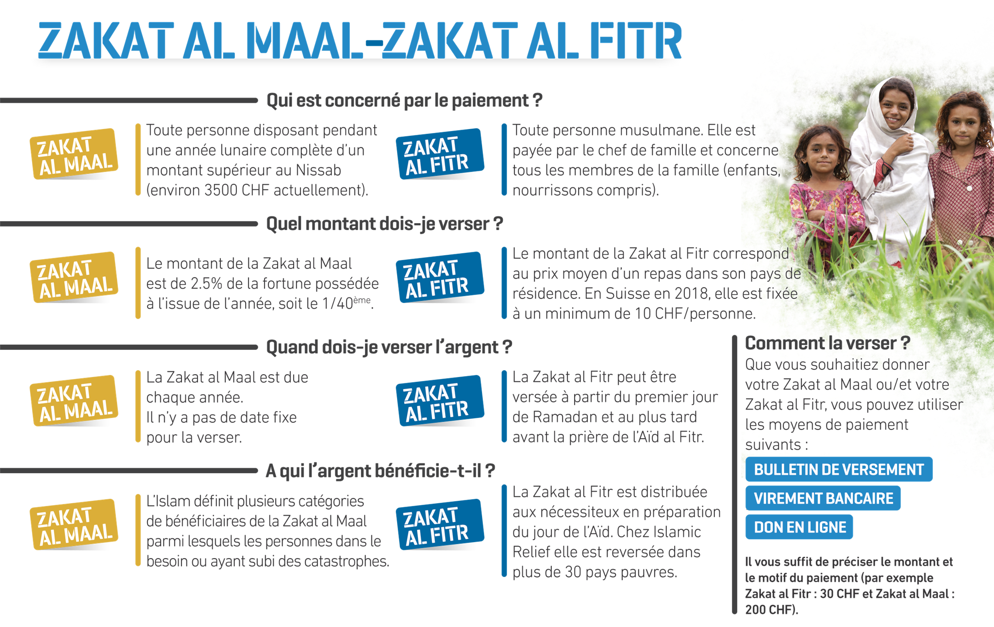 zakat-tableau