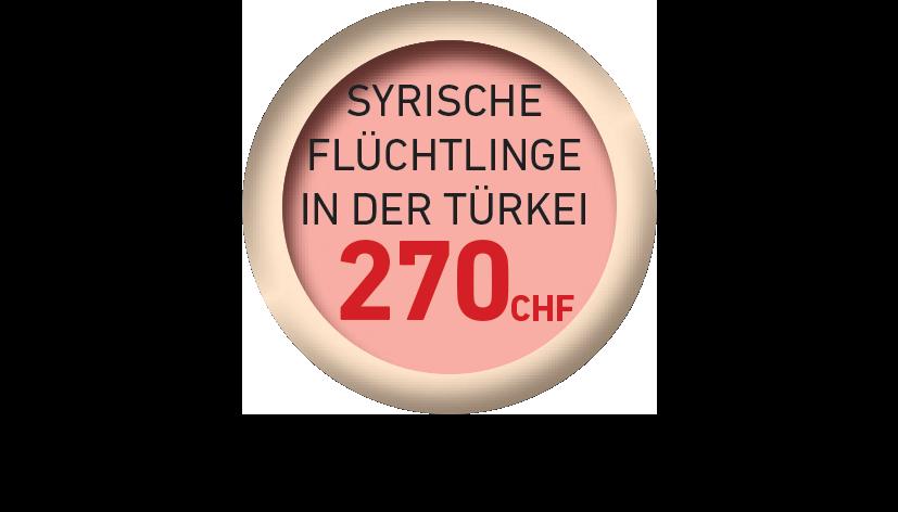 pastille prix 270 DE